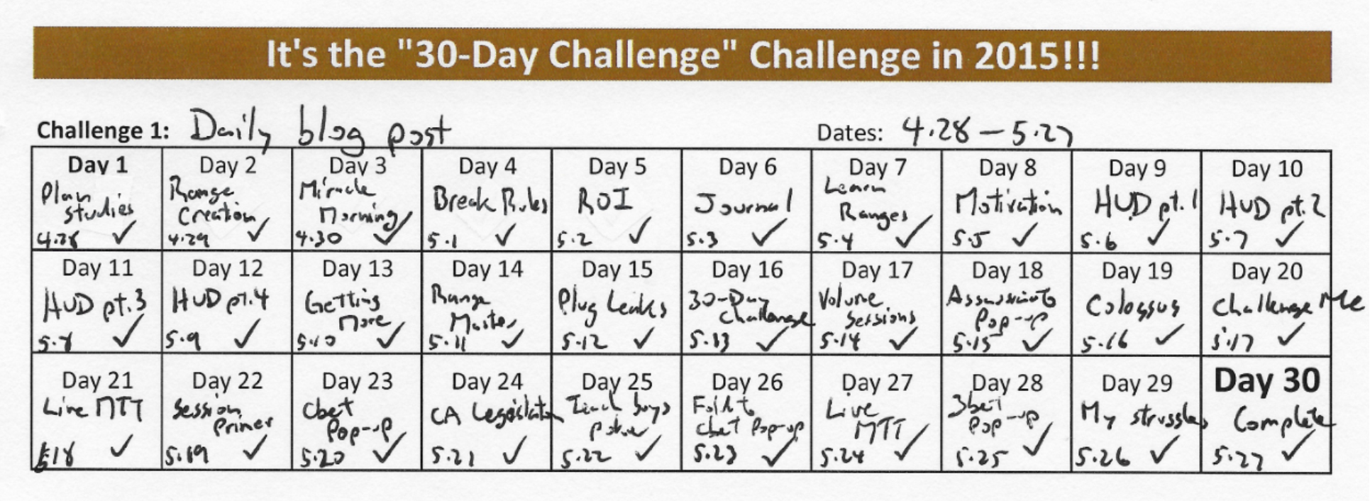 30 Days of Posts Challenge – COMPLETED!