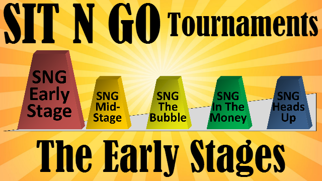 SNG Early Stage Strategy