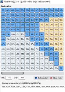 BTN - 33% Range