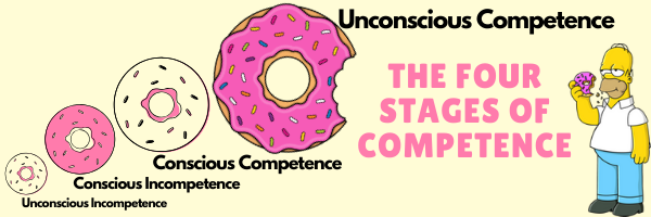 The Four Stages of Competence | Podcast #280